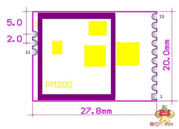 无线数传模块 数传电台 数据收发 性能稳定的无线模块厂家 无线模块,无线数传,无线传输器,无线电台,无线遥控