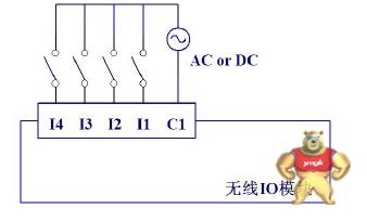 16路无线io 开关量 数字量采集模块 远距离plc控制器 16路发送开关,16路采集器,16路开关采集,16路按钮采集,16路开关无线