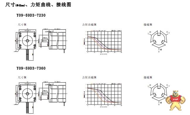 日本信浓步进电机 三相60mm步进马达