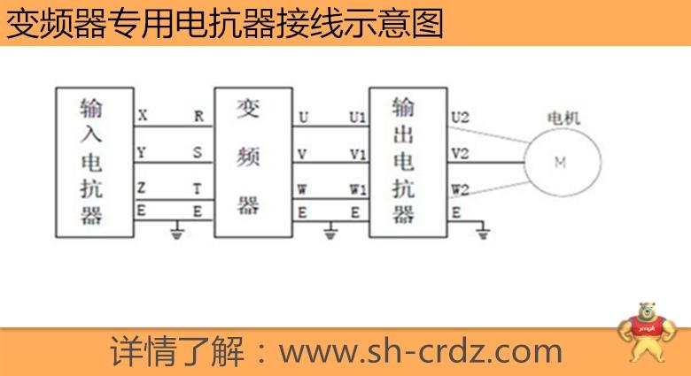 7kw变频器专用进线电抗器