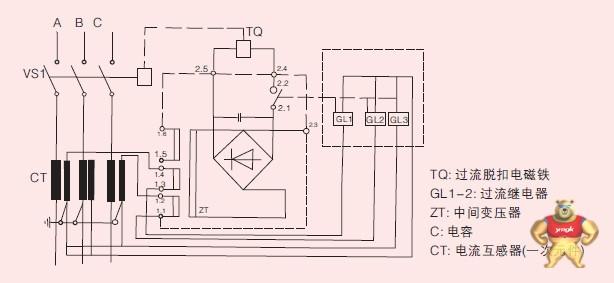 vs1真空断路器-vs1-12/630-20价格
