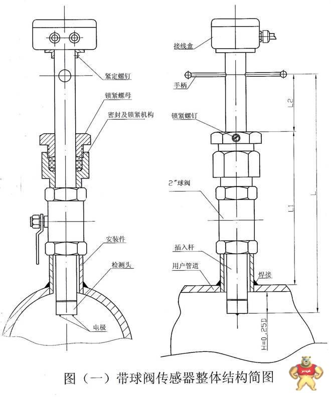 上端为接线盒,由专用电缆与电磁流量转换