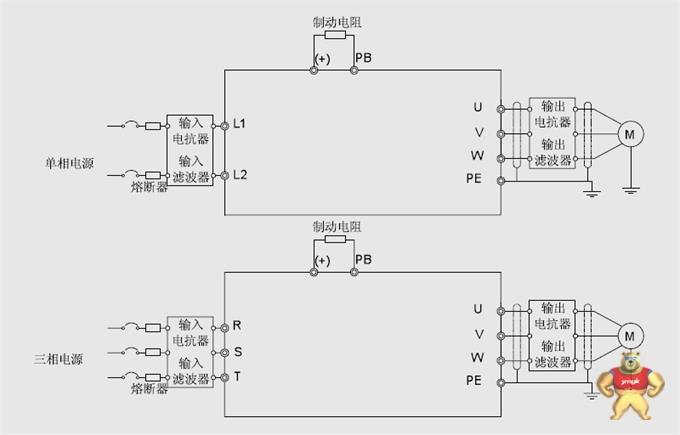 英威腾变频器 gd10系列1