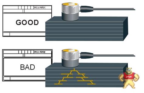 机复合材料层压板,35rdc型超声波缺陷检测仪可以在内