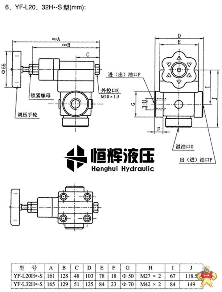 台州市 路桥区 ,主营控制元件,台州恒辉液压叶片泵厂为你提供的溢流阀图片