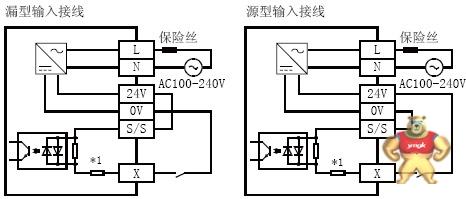 fx3u-16mres-a输入回路结构图