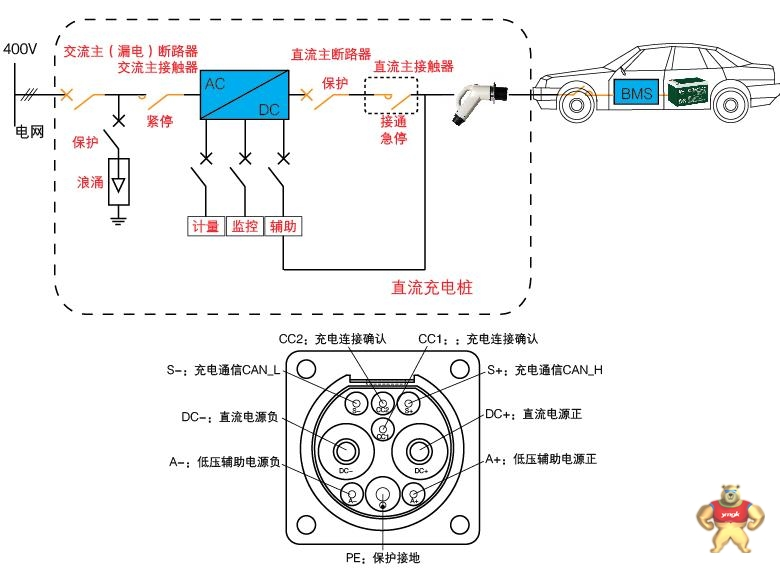 上海 安科瑞电气aev-ac040dla交流40kw户外充电桩落地